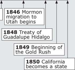1846 Mormon migration to Utah begins 1848 Treaty of Guadalupe Hidalgo 1849 Beginning the Gold
