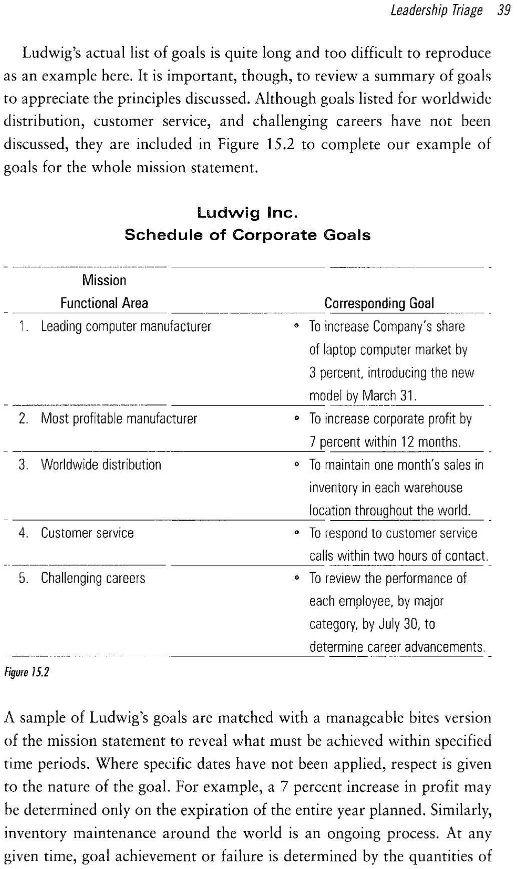 Leadership Triage 39 Ludwig's actual list of goals is quite long and too difficult to