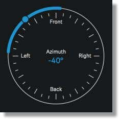and Windows. It is controlled with the following parameters: Azimuth This controls the horizontal position of