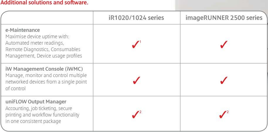 Additional solutions and software. iR1020/1024 series imageRUNNER 2500 series e-Maintenance Maximise device uptime
