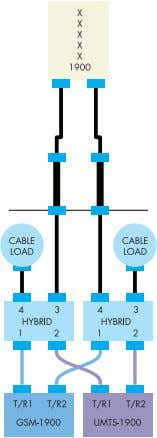 combiners are generally used only in two-port applications. 4.5 A hybrid combiner, using cable load to