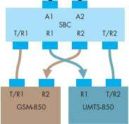 combining technologies (figures 4.14 through 4.18). 4.14 Antenna sharing accomplished with a TX/RX quadruplexer
