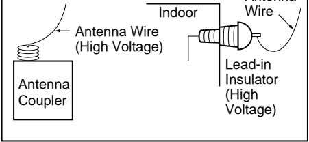 Indoor Wire Antenna Wire (High Voltage) Lead-in Insulator Antenna (High Coupler Voltage)