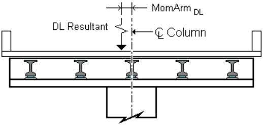 at the bottom of the column is used to design the column M y_DC DL Fwd