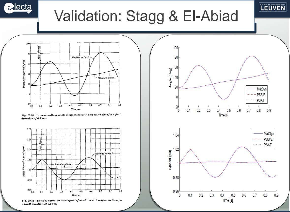 Validation: Stagg & El-Abiad