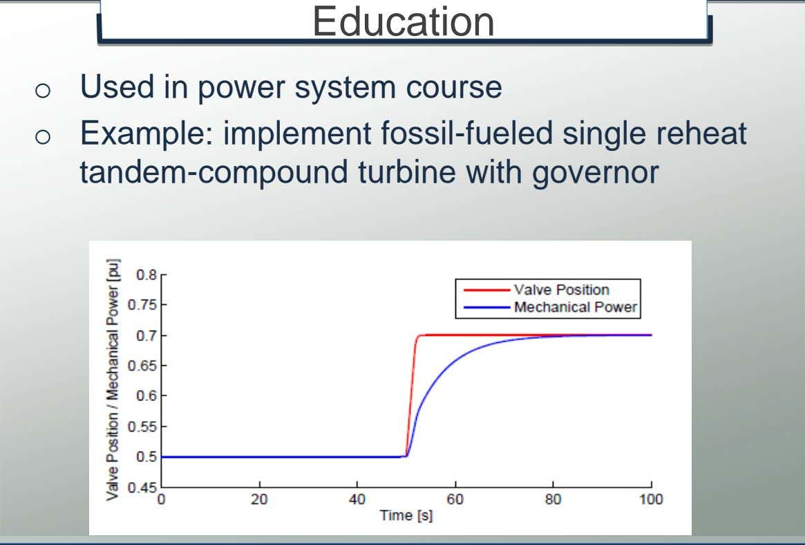 Example: implement fossil-fueled single reheat tandem-compound turbine with governor © K.U.Leuven – ESAT/Electa 15