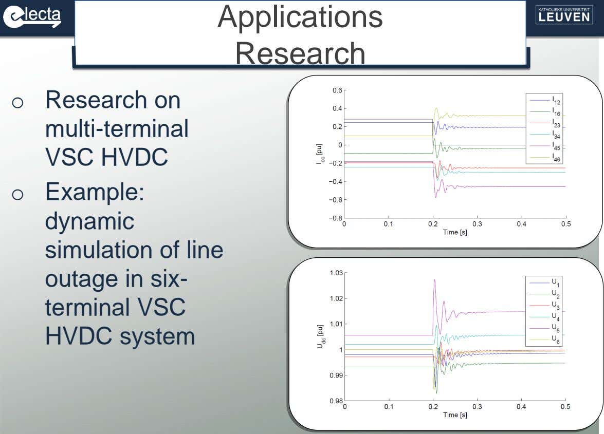Applications Research o Research on multi-terminal VSC HVDC o Example: dynamic simulation of line outage