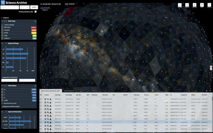 filter name, exposure time) and the ESO observing process (e.g. PI name, Programme ID). The Messenger