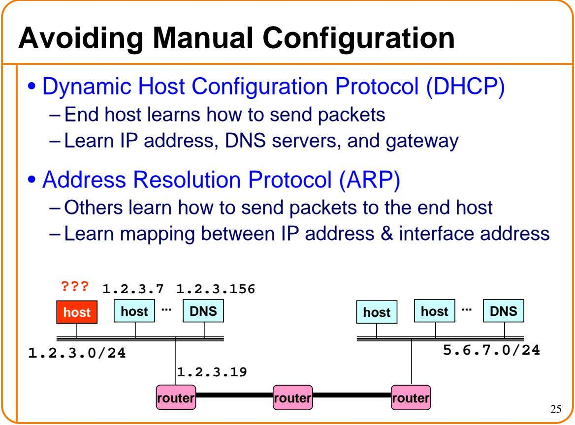 Avoiding Manual Configuration • Dynamic Host Configuration Protocol (DHCP) – End host learns how to send