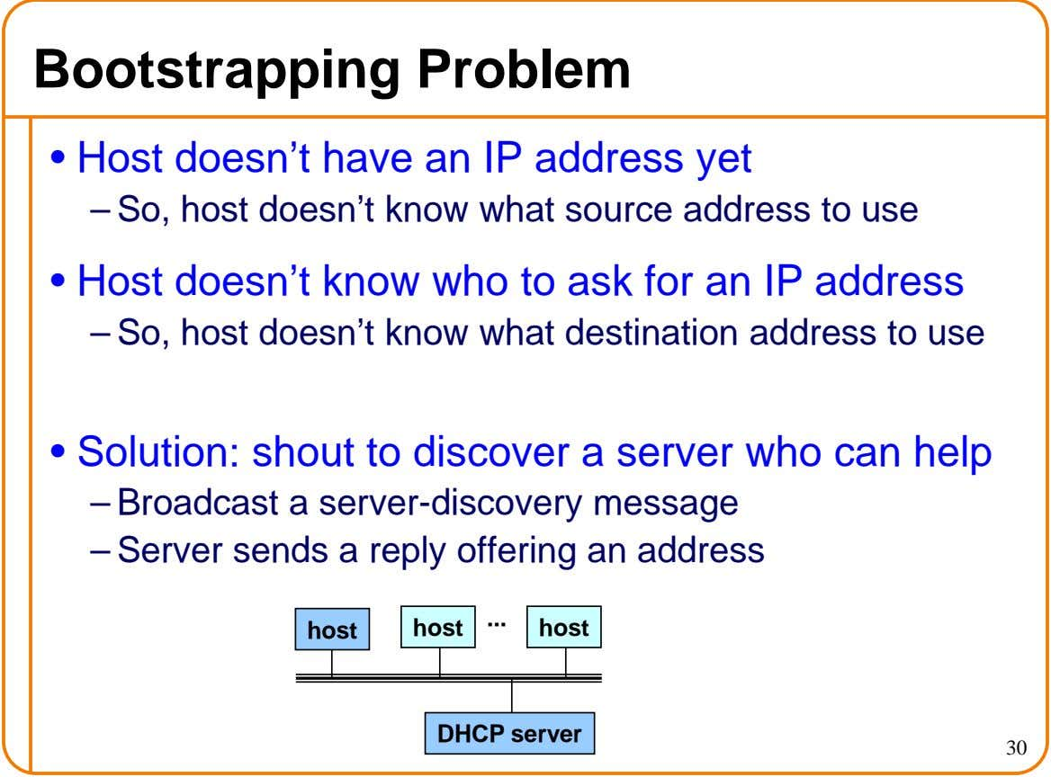 Bootstrapping Problem • Host doesn't have an IP address yet – So, host doesn't know what
