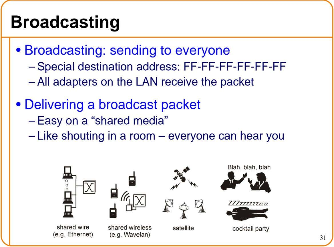 Broadcasting • Broadcasting: sending to everyone – Special destination address: FF-FF-FF-FF-FF-FF – All adapters on the