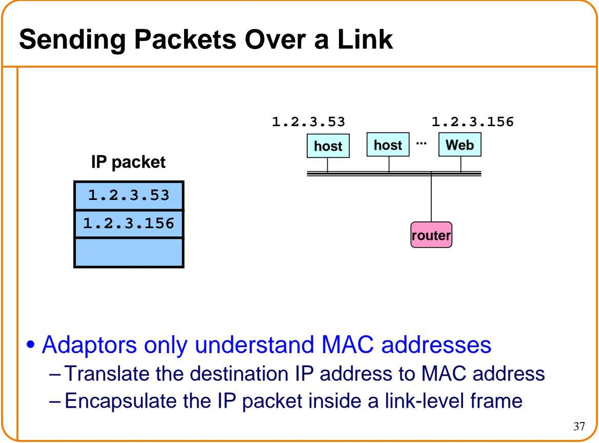 Sending Packets Over a Link 1.2.3.53 1.2.3.156 ... host host Web IP packet 1.2.3.53 1.2.3.156 router
