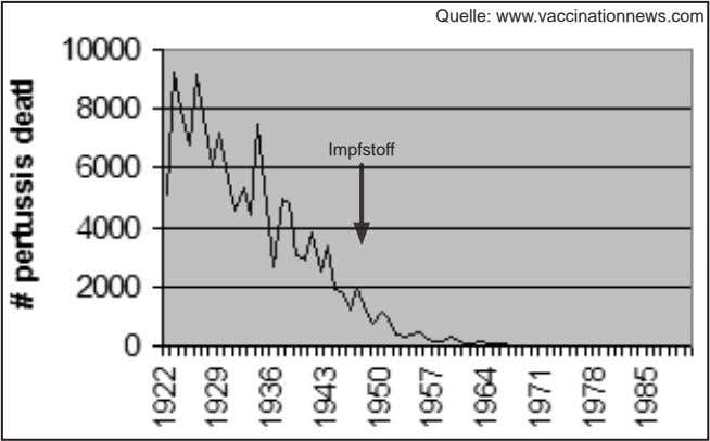 Quelle: www.vaccinationnews.com Impfstoff
