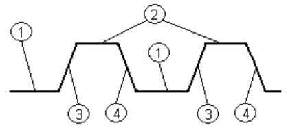 to produce two states (1 = true or 0 = false) (Fig.1). Fig.1 Example of digital