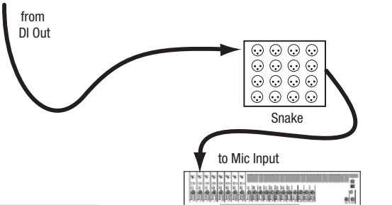 from DI Out Snake to Mic Input