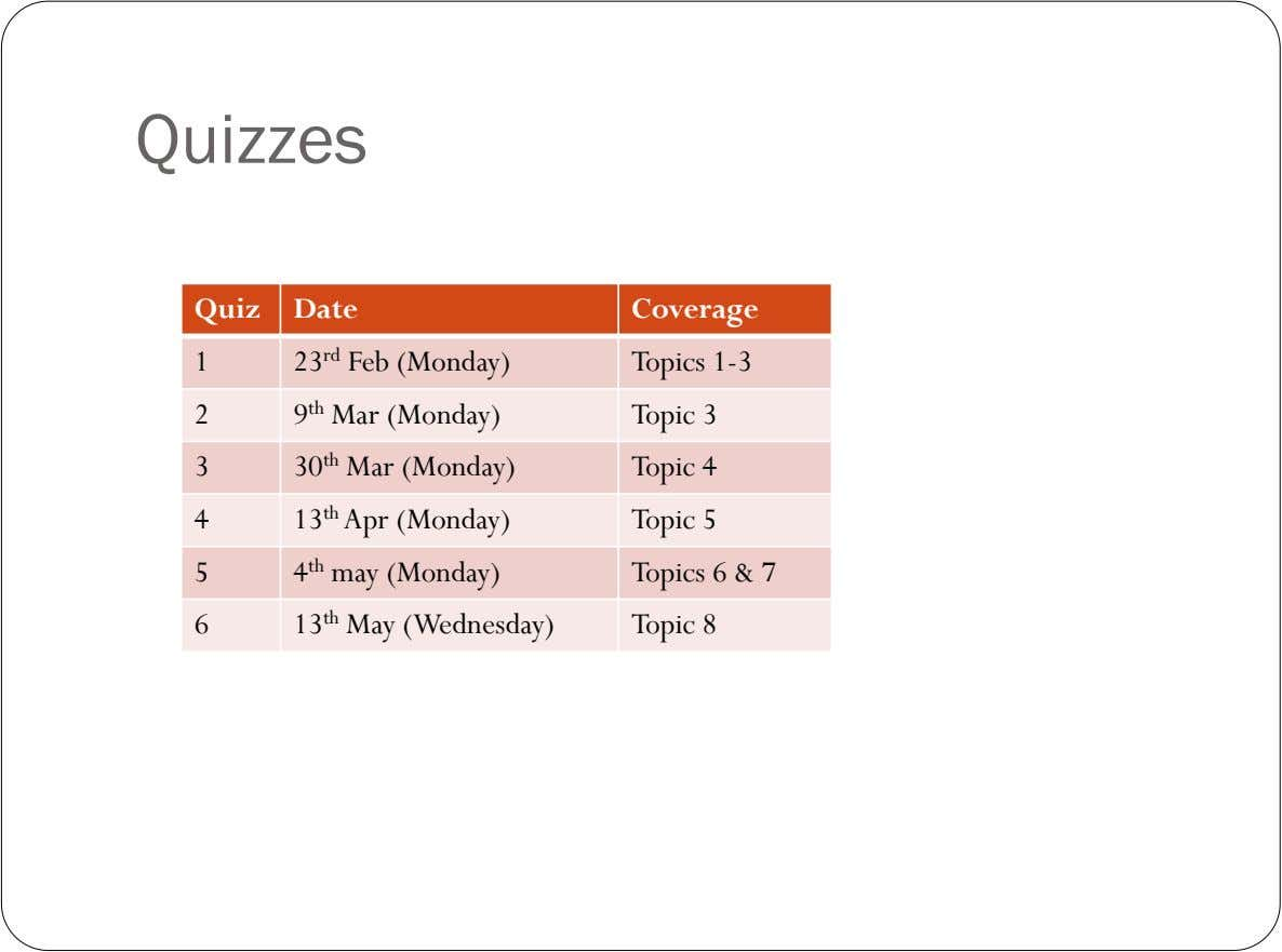 Quizzes Quiz Date Coverage 1 23 rd Feb (Monday) Topics 1-3 2 9 th Mar (Monday)