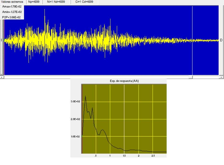 SISMO 7050 amax=179 gals Dr. Roberto Aguiar 12/04/2014 12