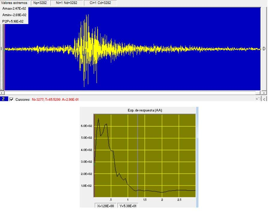 SISMO 7036 amax=269 gals 12/04/2014 Dr. Roberto Aguiar 5