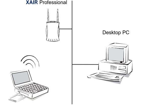 XAIR Professional Desktop PC
