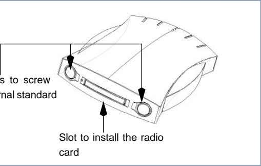 Slot to install the radio card