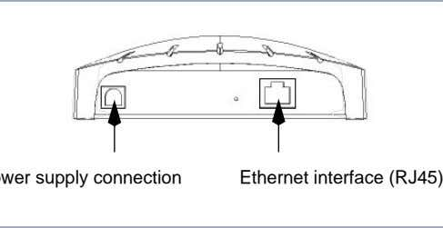 Ethernet interface (RJ45)