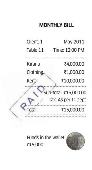MONTHLY BILL Client: 1 May 2011 Table 11 Time: 12:00 PM Kirana `4,000.00 Clothing `1,000.00