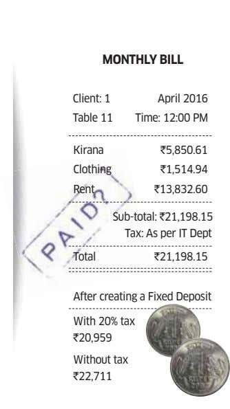 MONTHLY BILL Client: 1 April 2016 Table 11 Time: 12:00 PM Kirana `5,850.61 Clothing `1,514.94