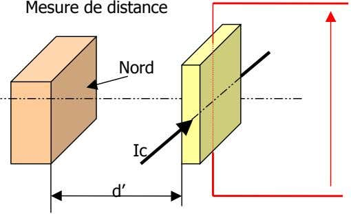 Mesure de distance Nord Ic d'