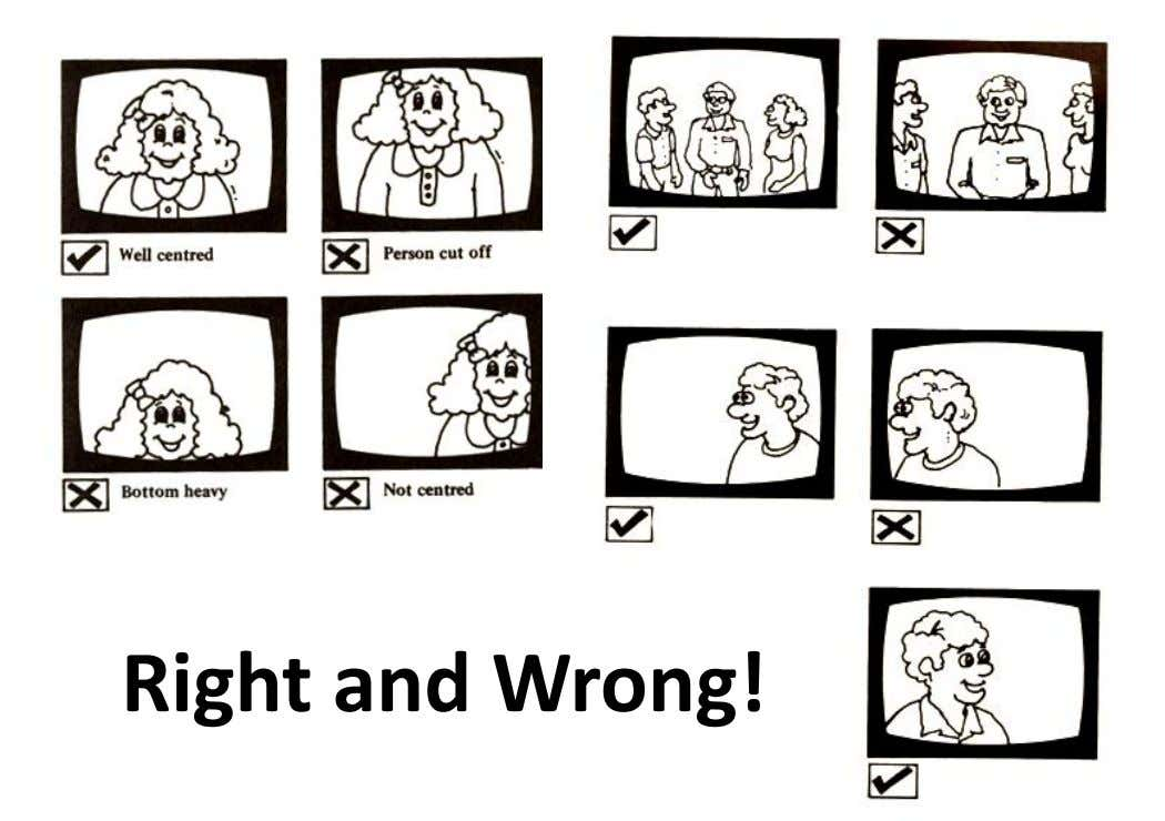 Right and Wrong!