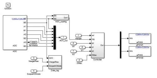 finally, the control algorithm for the dynamic PWM siganls. Fig. 4. The control and feedback loop