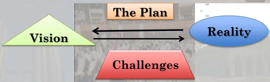 The Plan Reality Vision Challenges