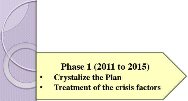 Phase 1 (2011 to 2015) • Crystalize the Plan • Treatment of the crisis factors