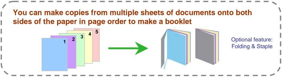 You can make copies from multiple sheets of documents onto both sides of the paper