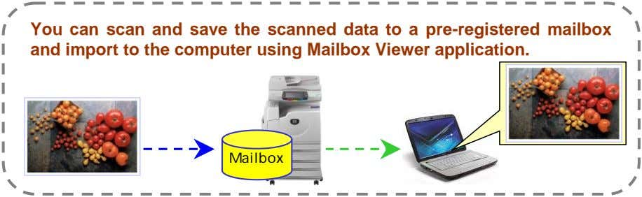 You can scan and save the scanned data to a pre-registered mailbox and import to