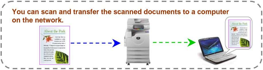 You can scan and transfer the scanned documents to a computer on the network.