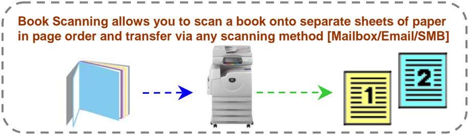 Book Scanning allows you to scan a book onto separate sheets of paper in page