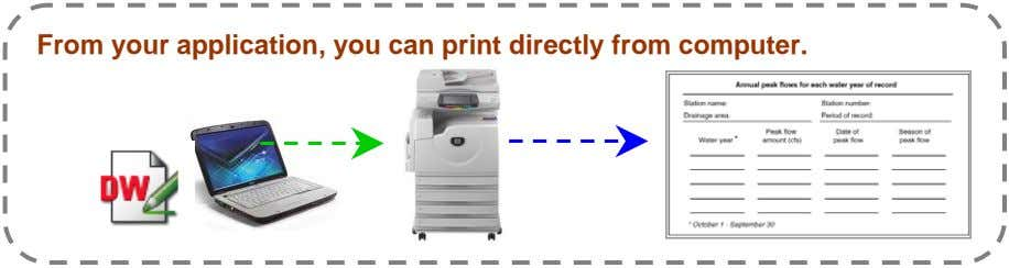 From your application, you can print directly from computer.