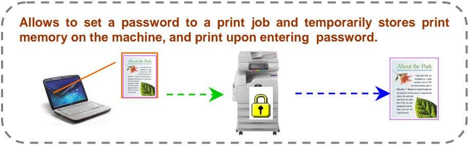 Allows to set a password to a print job and temporarily stores print memory on