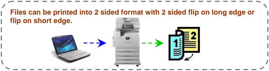 Files can be printed into 2 sided format with 2 sided flip on long edge