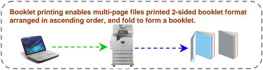 Booklet printing enables multi-page files printed 2-sided booklet format arranged in ascending order, and fold