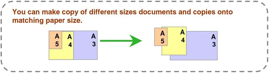 You can make copy of different sizes documents and copies onto matching paper size. A