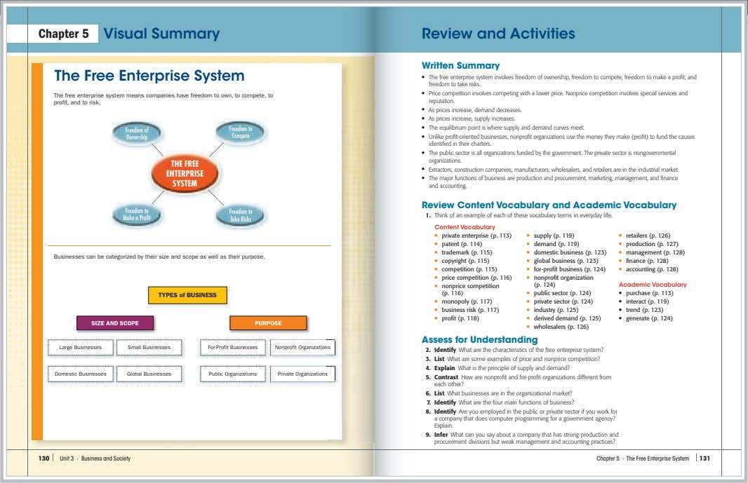 Chapter 5 Visual Summary Review and Activities Written Summary The Free Enterprise System • The