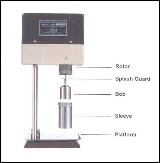 Fig. 2.2: Rotational Viscometer. Procedure 1. Place the splash guard onto the bob shaft with