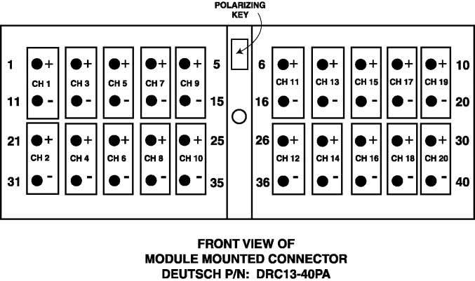 Connections for Optional Modules – Power and CAN bus Typical Connections – Thermocouple Module: Type J