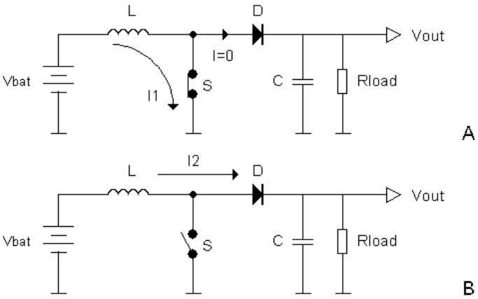 tension à partir d'une batterie. B. Convertisseur Boost Figure 2 : Circuit convertisseur Boost Le convertisseur