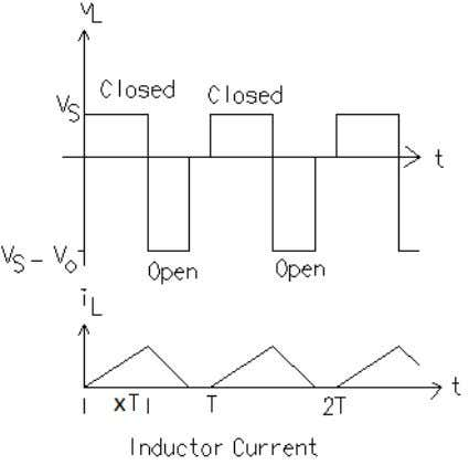 Figure 3 : Mode continu 4. Mode discontinu ou 3 temps : Figure 4: Mode discontinu