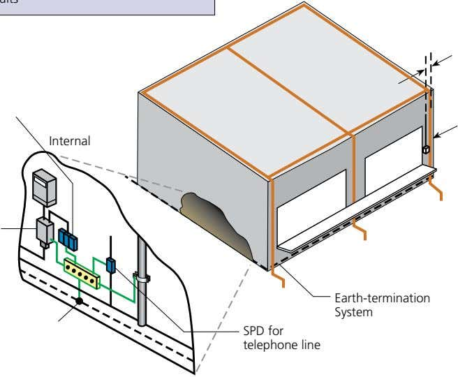 Internal Earth-termination System SPD for telephone line