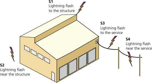 S1 Lightning flash to the structure S3 Lightning flash to the service S4 Lightning flash