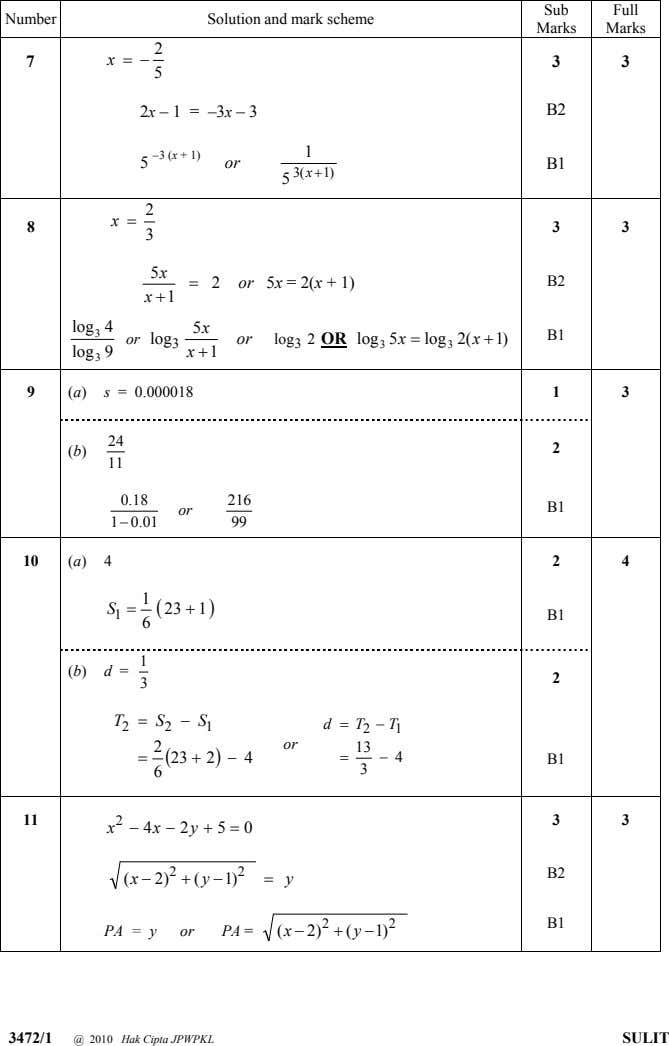 Sub Full Number Solution and mark scheme Marks Marks 2 7 x = − 3