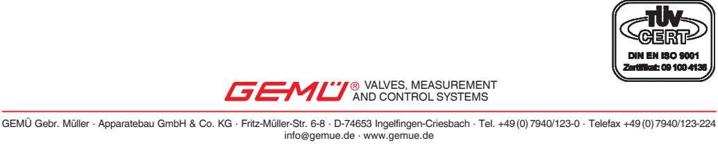 VALVES, MEASUREMENT AND CONTROL SYSTEMS GEMÜ Gebr. Müller · Apparatebau GmbH & Co. KG ·